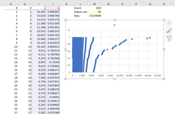 How to create the Zvinca plot in Excel 8