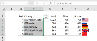 How to create a flag chart in Excel 5