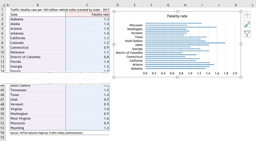 How to create a Dot Plot in Excel 3