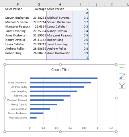How to create a one-dimensional scatterplot in Excel 11