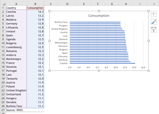 How to create a bar chart with reference line in Excel 4