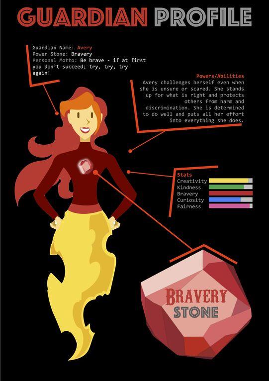 Guardian Profiles Avery