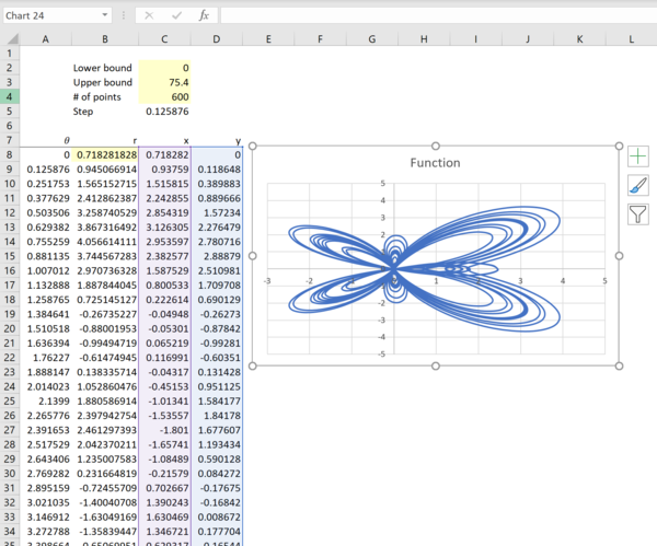 Maths in Excel - 2D polar plots with Excel 9